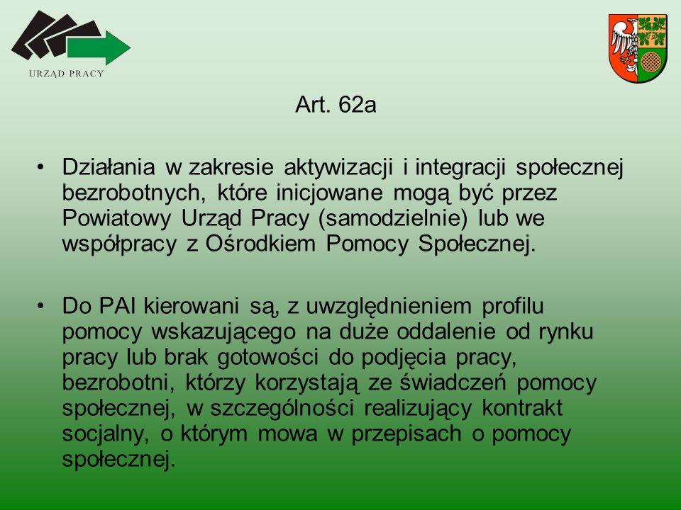 Art. 62a Działania w zakresie aktywizacji i integracji społecznej bezrobotnych, które inicjowane mogą być przez Powiatowy Urząd Pracy (samodzielnie) l
