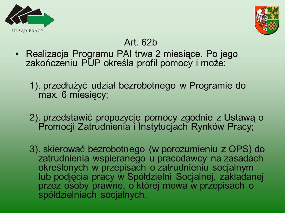 Art.62b Realizacja Programu PAI trwa 2 miesiące.