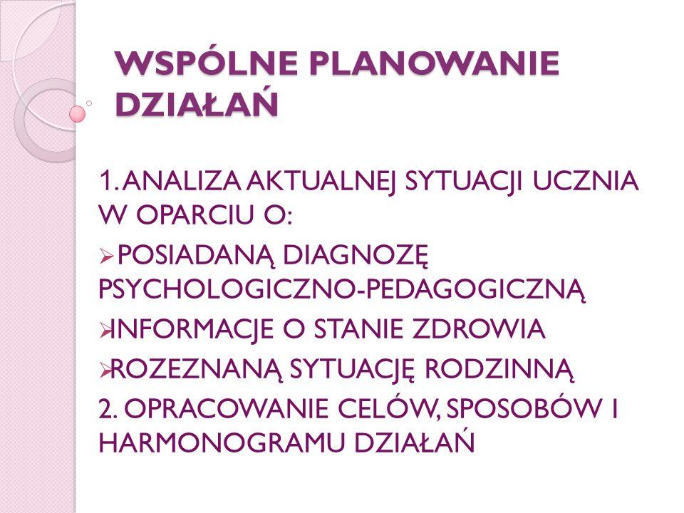 WSPÓLNE PLANOWANIE DZIAŁAŃ 1.