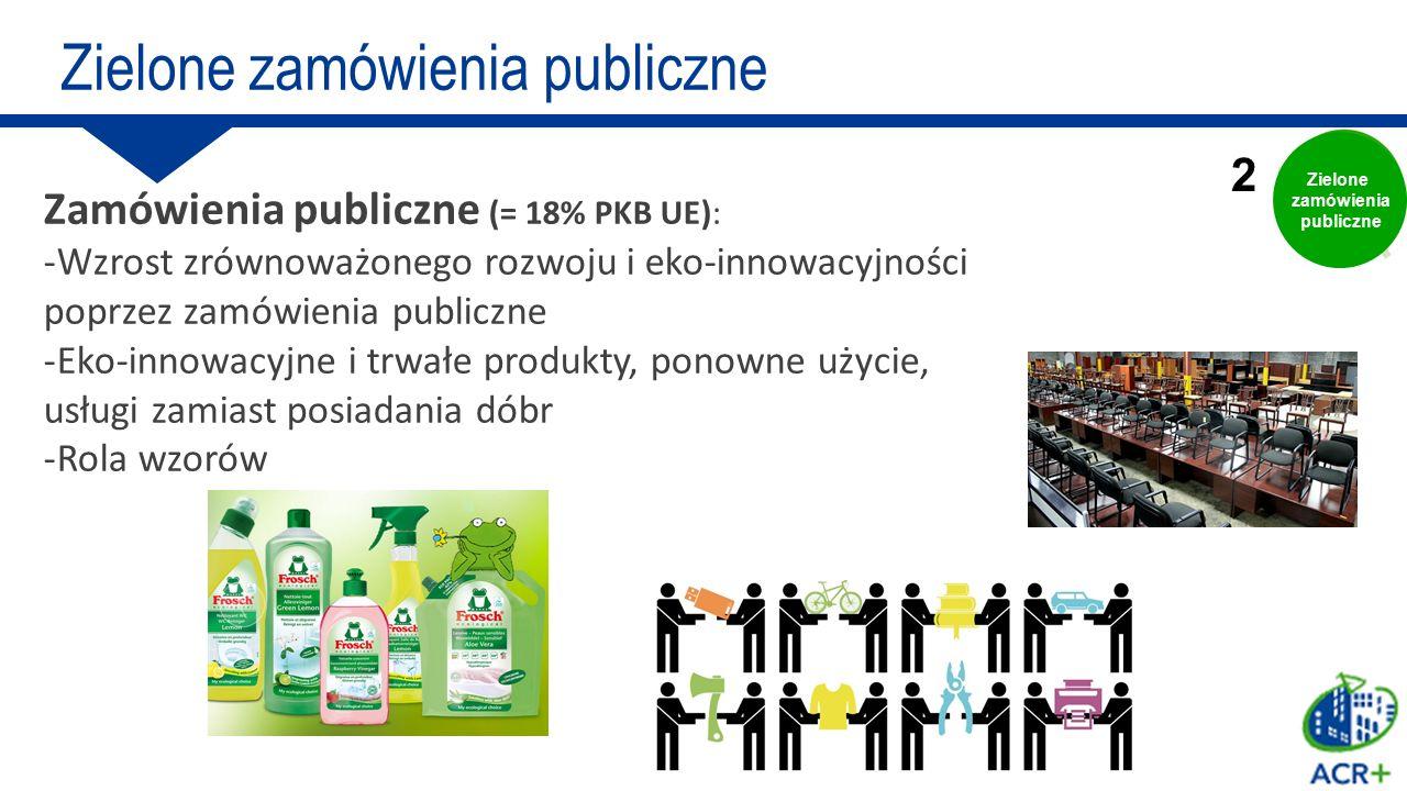Zamówienia publiczne (= 18% PKB UE): -Wzrost zrównoważonego rozwoju i eko-innowacyjności poprzez zamówienia publiczne -Eko-innowacyjne i trwałe produk