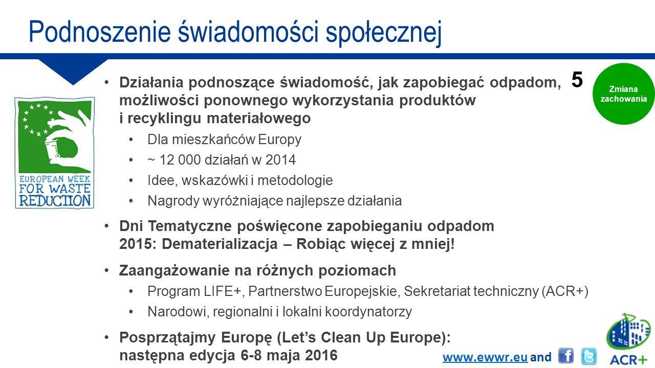 Działania podnoszące świadomość, jak zapobiegać odpadom, możliwości ponownego wykorzystania produktów i recyklingu materiałowego Dla mieszkańców Europ