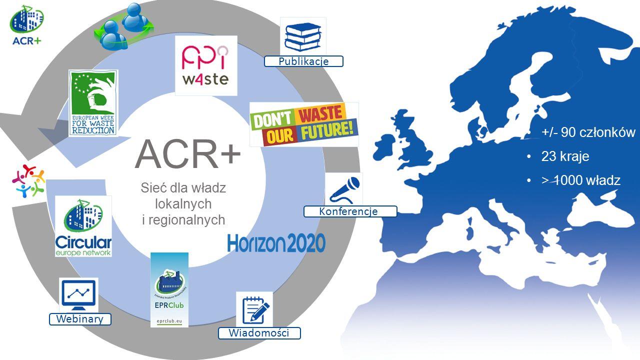 ACR+ Sieć dla władz lokalnych i regionalnych Publikacje Konferencje Webinary Wiadomości +/- 90 członków 23 kraje > 1000 władz