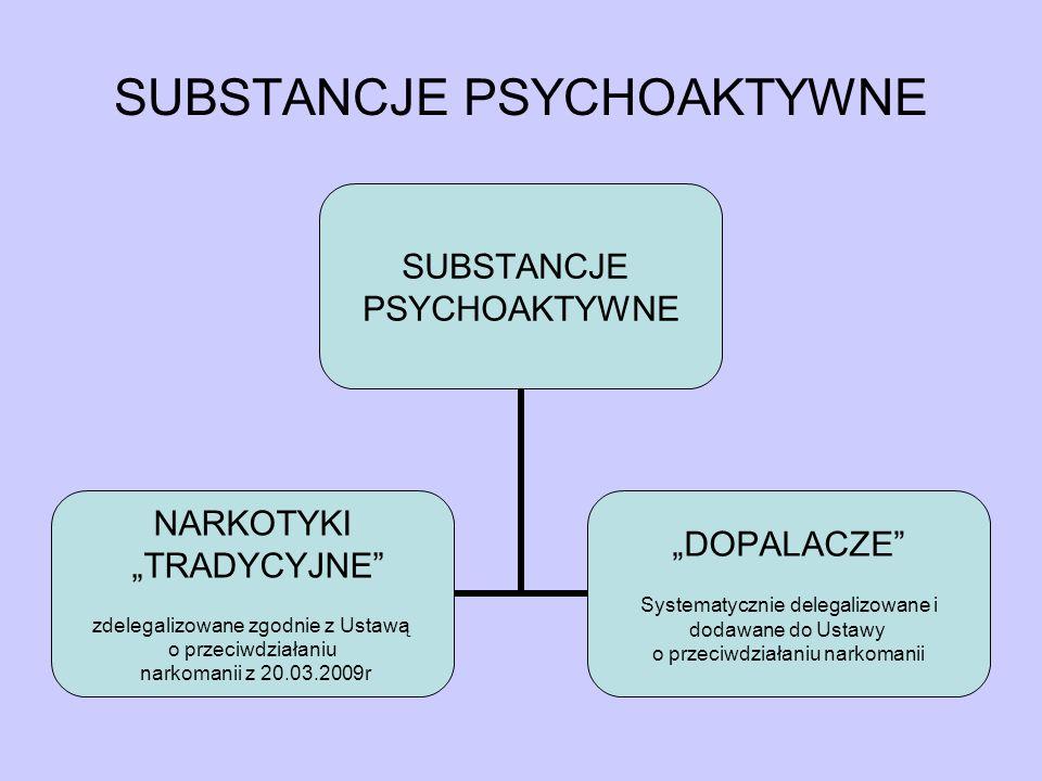 """SUBSTANCJE PSYCHOAKTYWNE SUBSTANCJE PSYCHOAKTYWNE NARKOTYKI """"TRADYCYJNE"""" zdelegalizowane zgodnie z Ustawą o przeciwdziałaniu narkomanii z 20.03.2009r"""