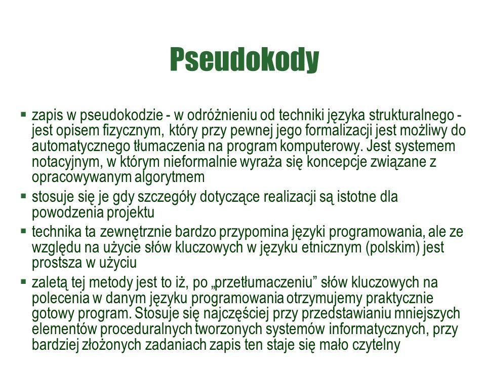 Pseudokody  zapis w pseudokodzie - w odróżnieniu od techniki języka strukturalnego - jest opisem fizycznym, który przy pewnej jego formalizacji jest możliwy do automatycznego tłumaczenia na program komputerowy.