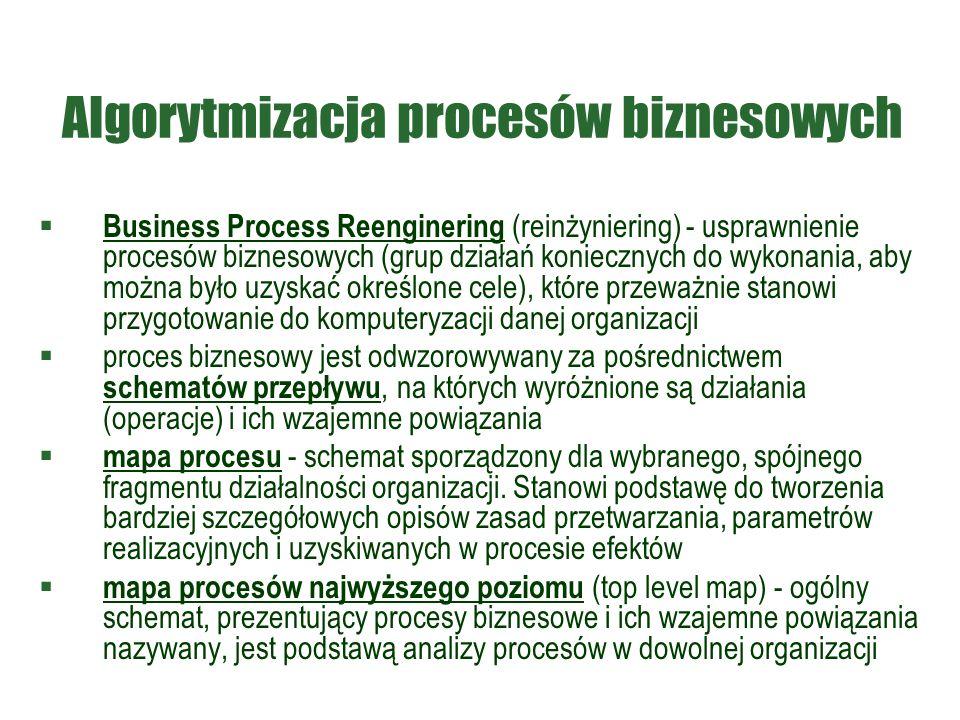 Algorytmizacja procesów biznesowych  Business Process Reenginering (reinżyniering) - usprawnienie procesów biznesowych (grup działań koniecznych do wykonania, aby można było uzyskać określone cele), które przeważnie stanowi przygotowanie do komputeryzacji danej organizacji  proces biznesowy jest odwzorowywany za pośrednictwem schematów przepływu, na których wyróżnione są działania (operacje) i ich wzajemne powiązania  mapa procesu - schemat sporządzony dla wybranego, spójnego fragmentu działalności organizacji.