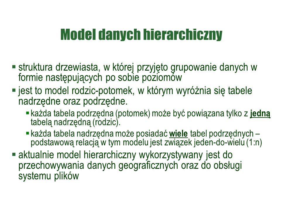 Model danych hierarchiczny  struktura drzewiasta, w której przyjęto grupowanie danych w formie następujących po sobie poziomów  jest to model rodzic-potomek, w którym wyróżnia się tabele nadrzędne oraz podrzędne.