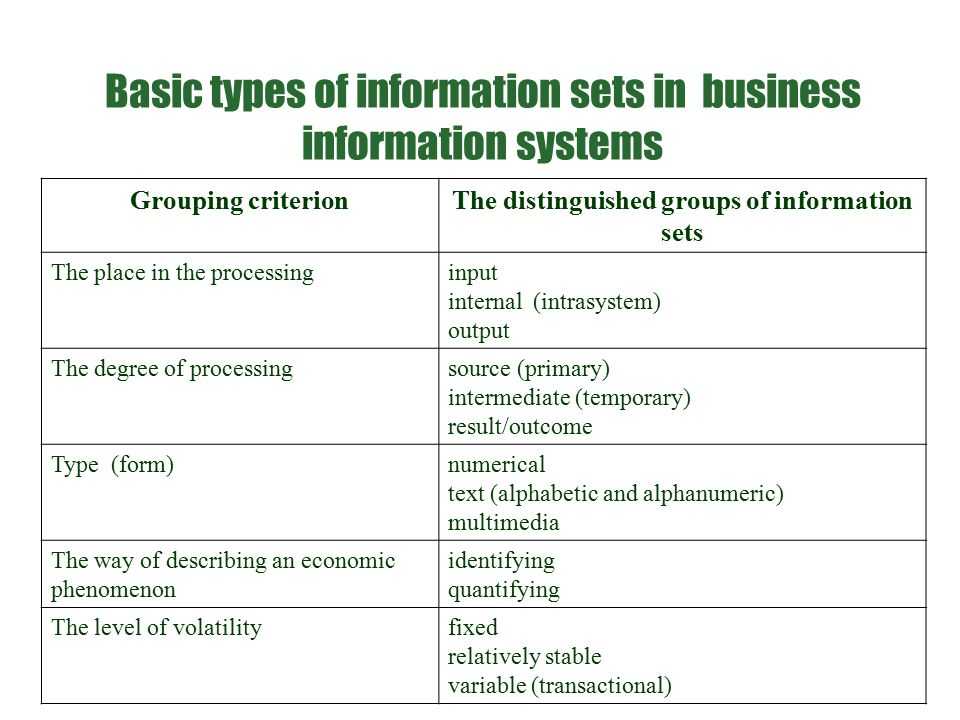 Basic types of information sets in business information systems Grouping criterionThe distinguished groups of information sets The place in the proces