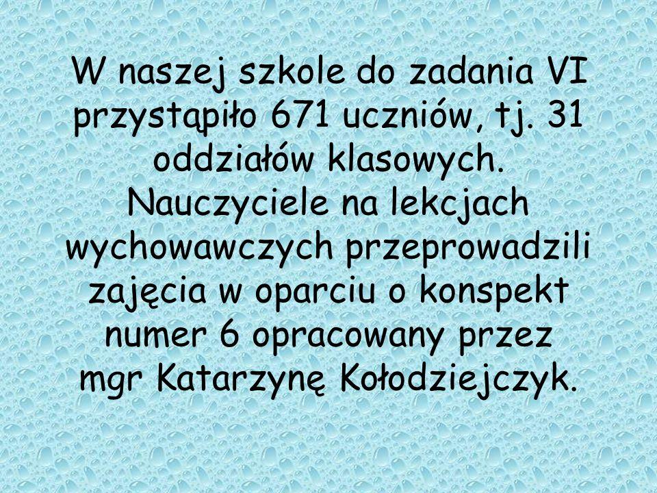 W naszej szkole do zadania VI przystąpiło 671 uczniów, tj.