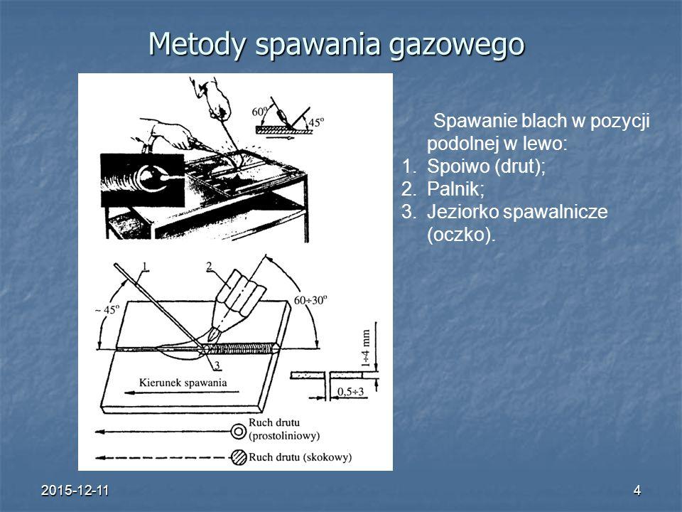 2015-12-114 Metody spawania gazowego Spawanie blach w pozycji podolnej w lewo: 1.Spoiwo (drut); 2.Palnik; 3.Jeziorko spawalnicze (oczko).
