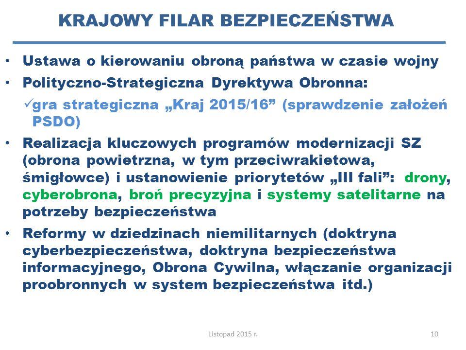 """KRAJOWY FILAR BEZPIECZEŃSTWA Ustawa o kierowaniu obroną państwa w czasie wojny Polityczno-Strategiczna Dyrektywa Obronna: gra strategiczna """"Kraj 2015/"""