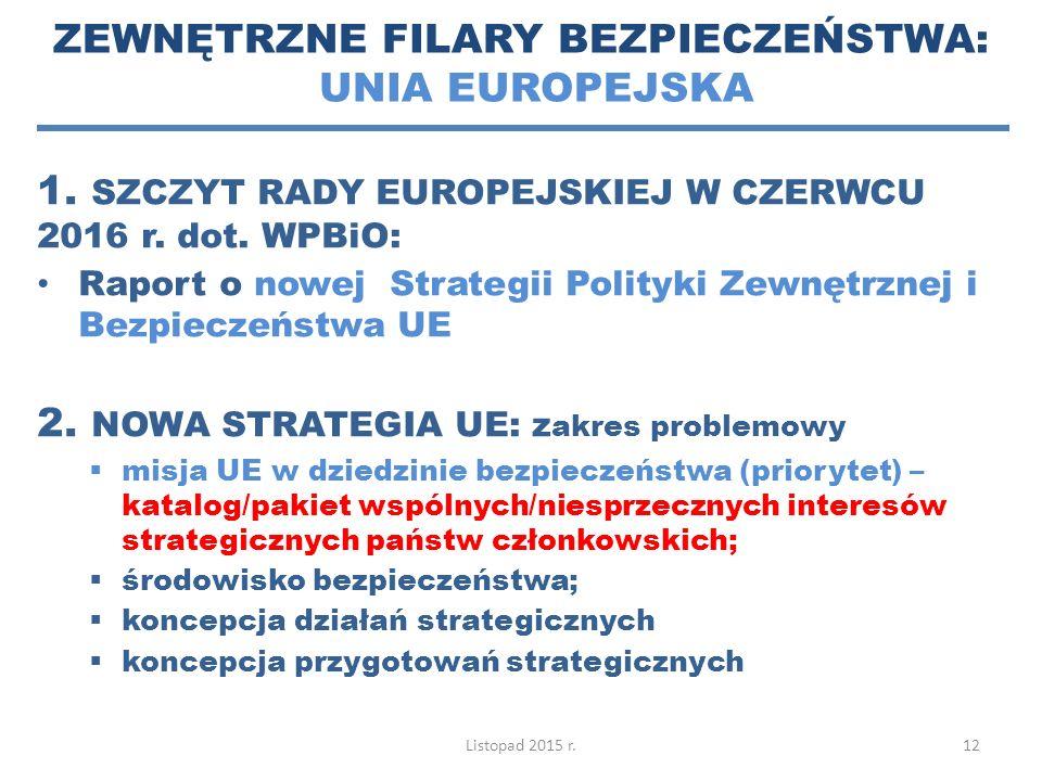 ZEWNĘTRZNE FILARY BEZPIECZEŃSTWA: UNIA EUROPEJSKA 1. SZCZYT RADY EUROPEJSKIEJ W CZERWCU 2016 r. dot. WPBiO: Raport o nowej Strategii Polityki Zewnętrz