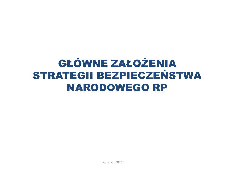 GŁÓWNE ZAŁOŻENIA STRATEGII BEZPIECZEŃSTWA NARODOWEGO RP 3Listopad 2015 r.