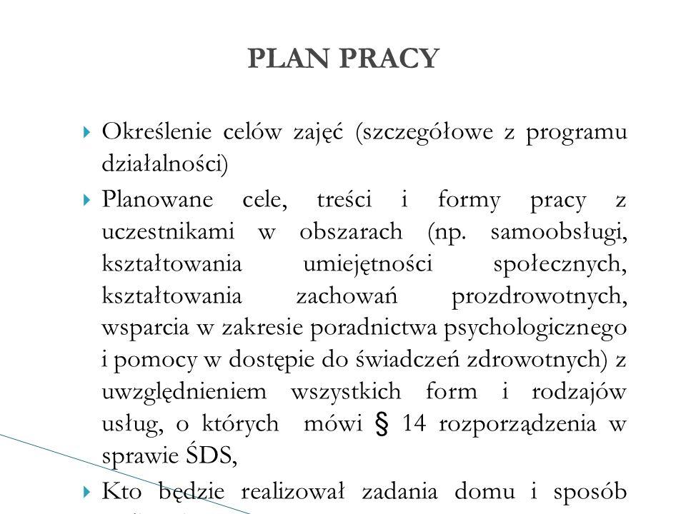  Określenie celów zajęć (szczegółowe z programu działalności)  Planowane cele, treści i formy pracy z uczestnikami w obszarach (np.