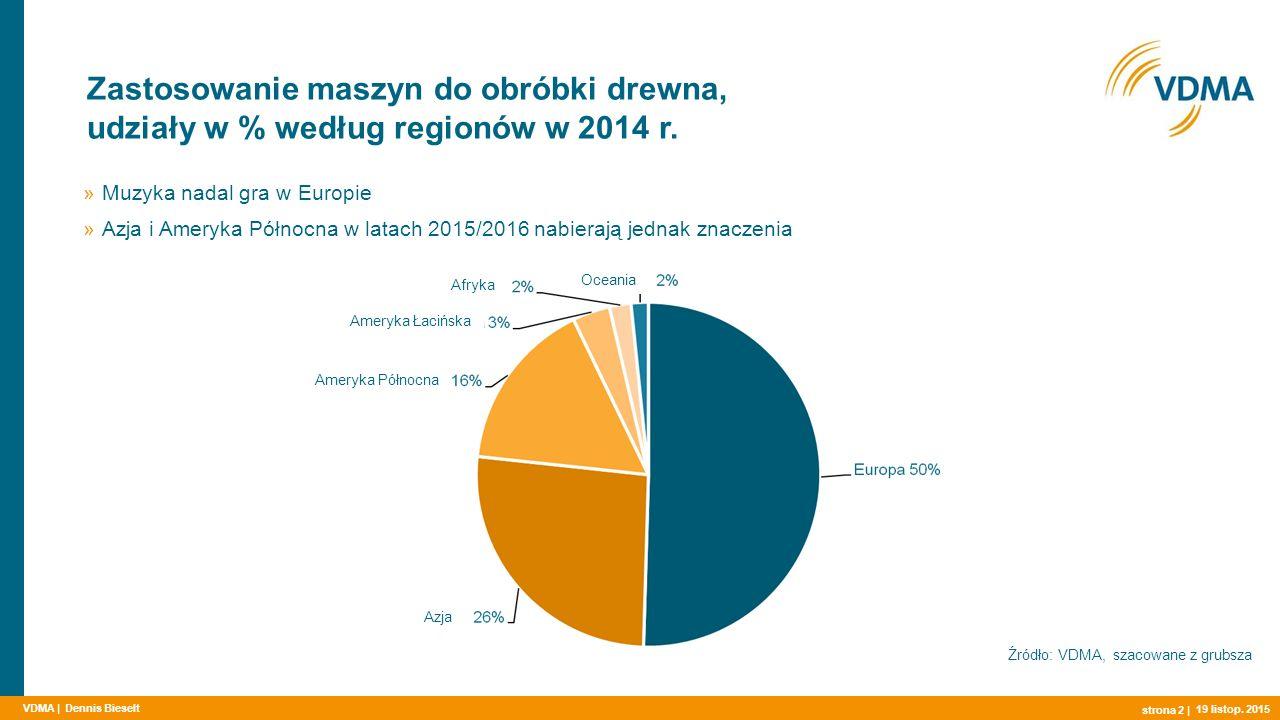 VDMA | Zastosowanie maszyn do obróbki drewna, udziały w % według regionów w 2014 r.