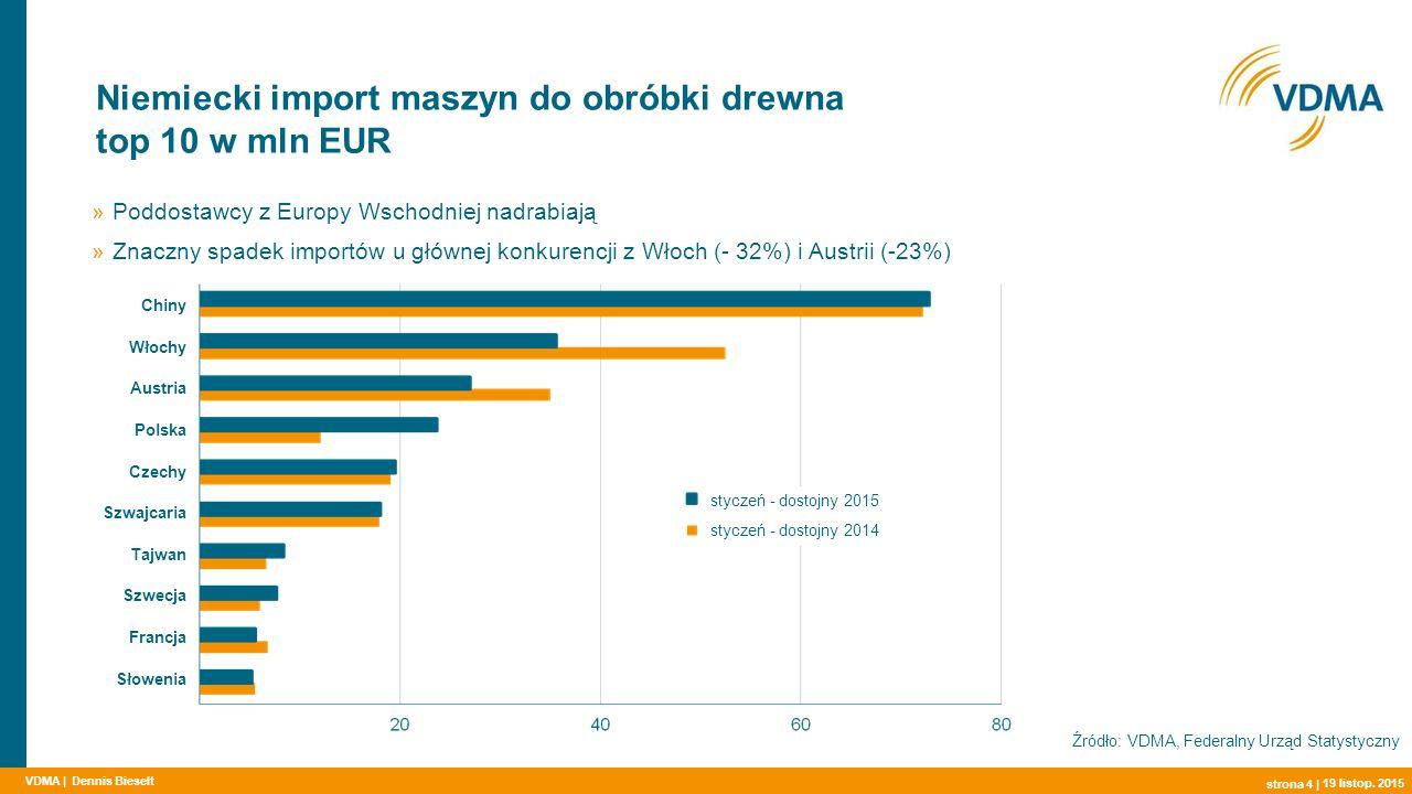 VDMA | Niemiecki eksport do triady »Indeks przeciętnego eksportu w 2010 r.