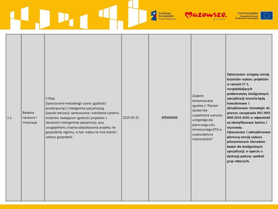 1.1. Badania naukowe i innowacje II Etap Opracowanie metodologii oceny zgodności przedsięwzięć z inteligentną specjalizacją. Sposób realizacji: opraco