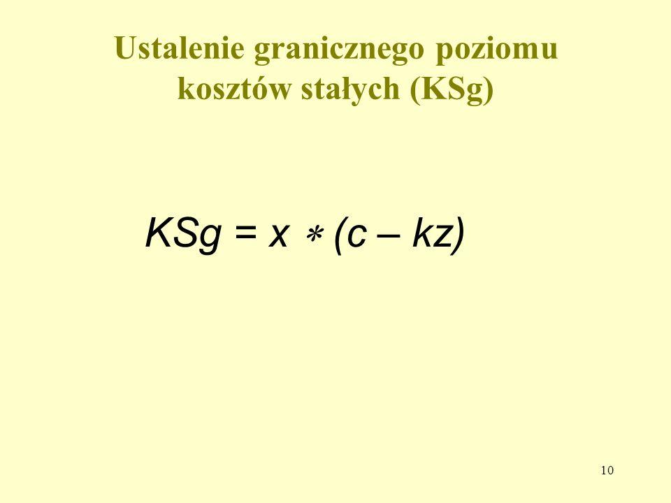 10 Ustalenie granicznego poziomu kosztów stałych (KSg) KSg = x  (c – kz)