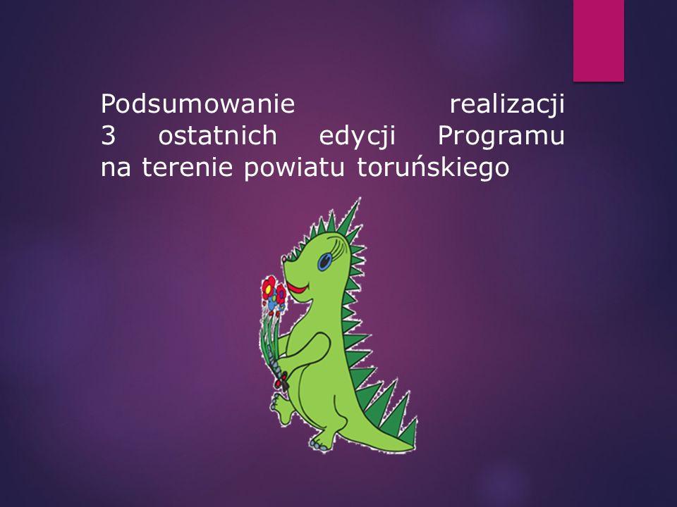 Podsumowanie realizacji 3 ostatnich edycji Programu na terenie powiatu toruńskiego