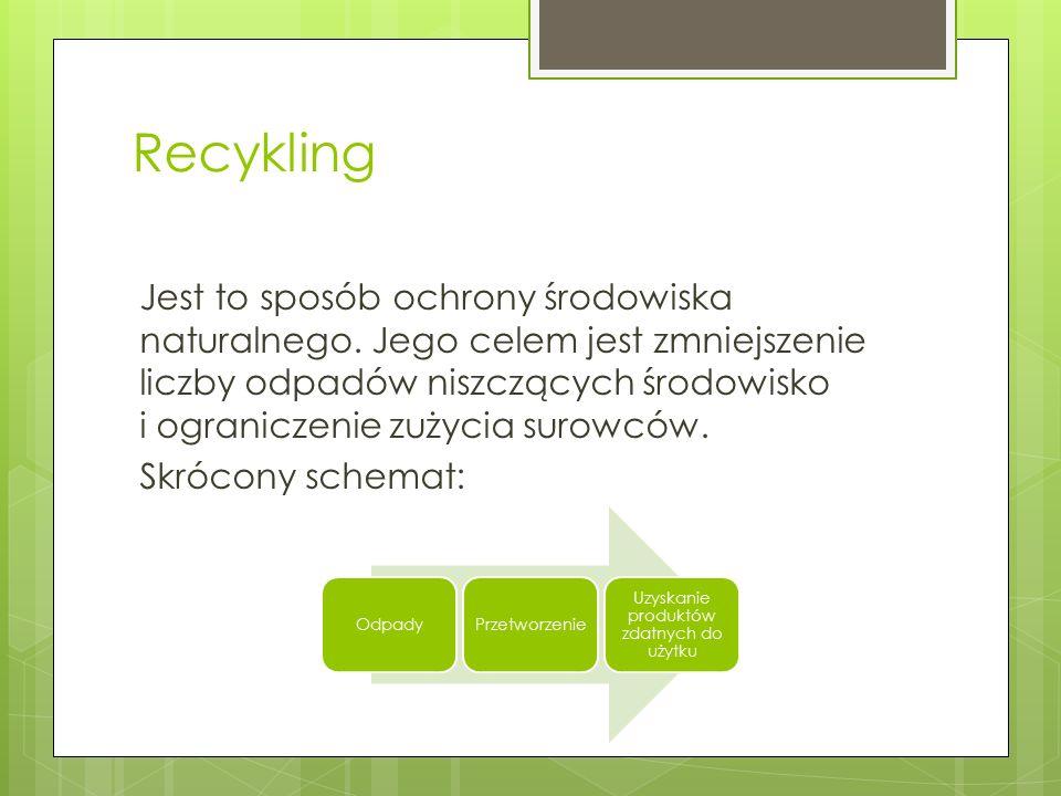 """Spis treści.  Wstęp (Co to jest recykling?) Wstęp (Co to jest recykling?)  Odpady – """"Z czym to się je?"""" Odpady – """"Z czym to się je?""""  Odpady segreg"""