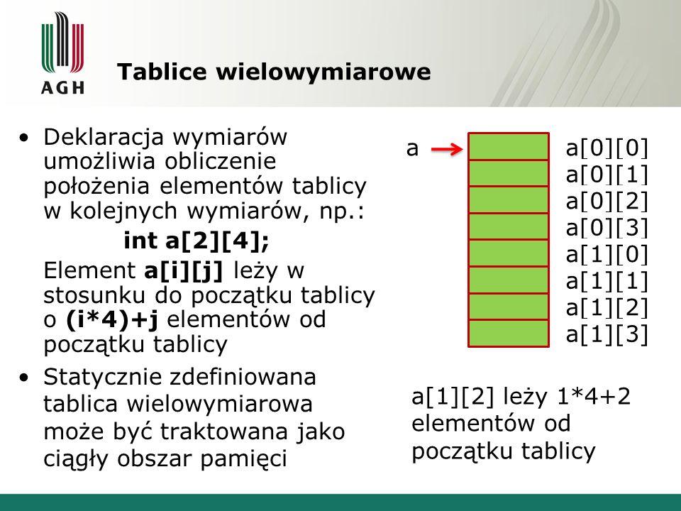 Tablice wielowymiarowe Deklaracja wymiarów umożliwia obliczenie położenia elementów tablicy w kolejnych wymiarów, np.: int a[2][4]; Element a[i][j] leży w stosunku do początku tablicy o (i*4)+j elementów od początku tablicy Statycznie zdefiniowana tablica wielowymiarowa może być traktowana jako ciągły obszar pamięci a[0][0] a[0][1] a[0][2] a[0][3] a[1][0] a[1][1] a a[1][2] a[1][3] a[1][2] leży 1*4+2 elementów od początku tablicy