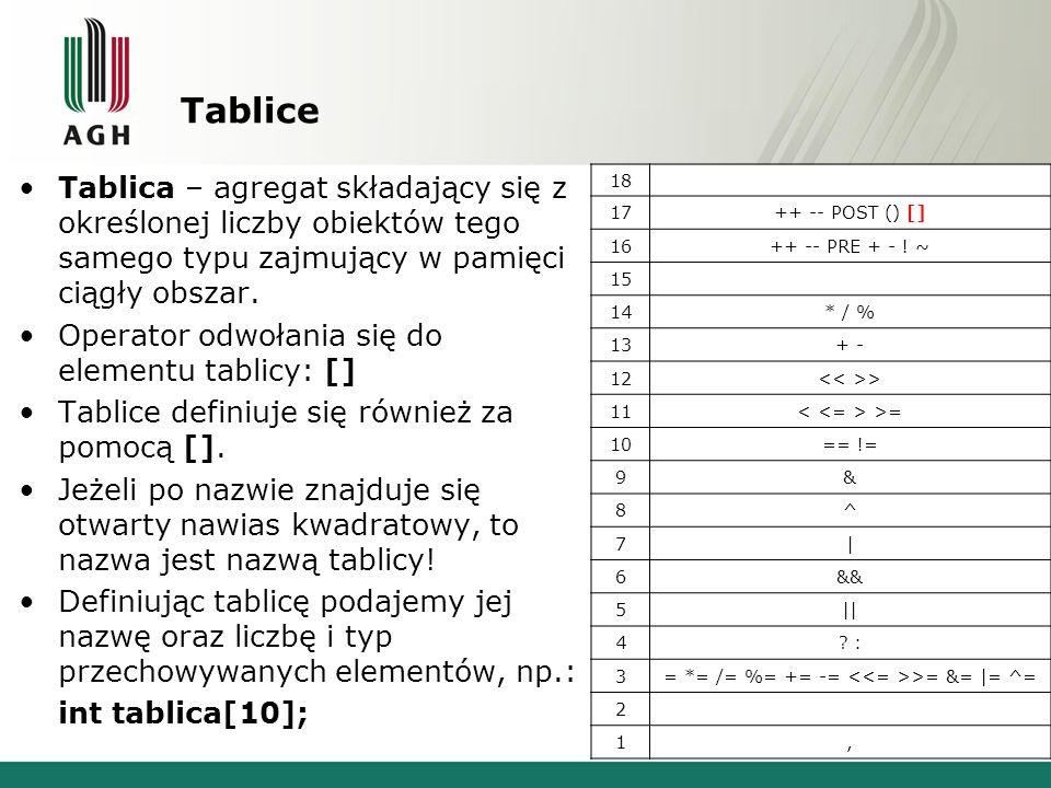 Tablice Tablica – agregat składający się z określonej liczby obiektów tego samego typu zajmujący w pamięci ciągły obszar.