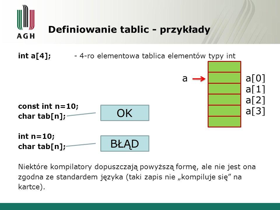 """Definiowanie tablic - przykłady int a[4];- 4-ro elementowa tablica elementów typy int const int n=10; char tab[n]; int n=10; char tab[n]; Niektóre kompilatory dopuszczają powyższą formę, ale nie jest ona zgodna ze standardem języka (taki zapis nie """"kompiluje się na kartce)."""