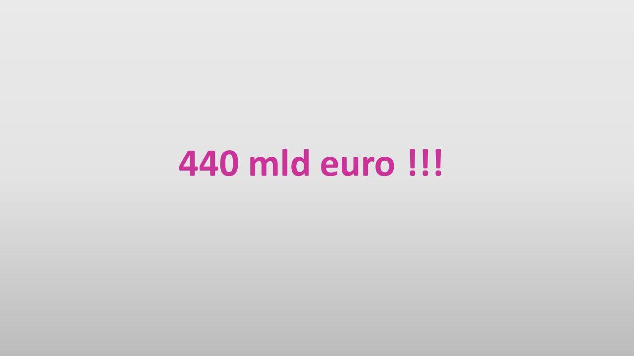 440 mld euro !!!
