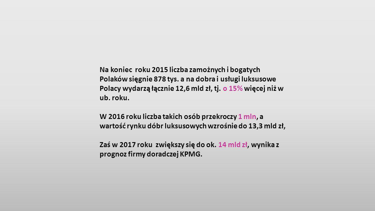 Na koniec roku 2015 liczba zamożnych i bogatych Polaków sięgnie 878 tys.