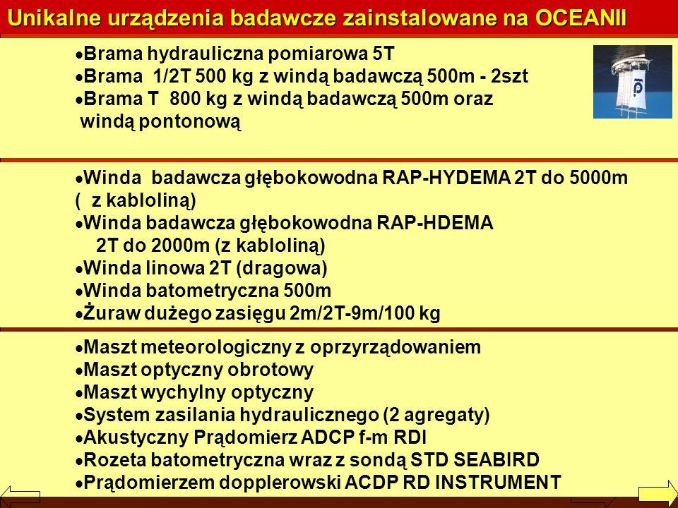 Jerzy Dera, Zarys historii IO PAN  Brama hydrauliczna pomiarowa 5T  Brama 1/2T 500 kg z windą badawczą 500m - 2szt  Brama T 800 kg z windą badawczą