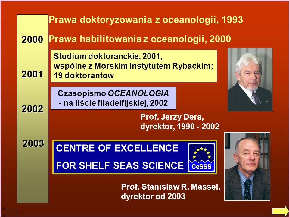 Jerzy Dera, Zarys historii IO PAN 200020012002 2003 2003 Prof. Stanislaw R. Massel, dyrektor od 2003 Czasopismo OCEANOLOGIA - na liście filadelfijskie