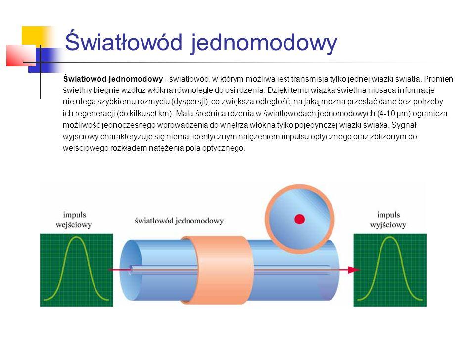 Światłowód jednomodowy - światłowód, w którym możliwa jest transmisja tylko jednej wiązki światła. Promień świetlny biegnie wzdłuż włókna równolegle d