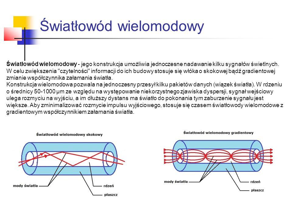 Światłowód wielomodowy - jego konstrukcja umożliwia jednoczesne nadawanie kilku sygnałów świetlnych.