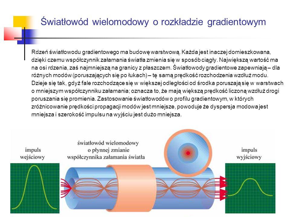 Rdzeń światłowodu gradientowego ma budowę warstwową.