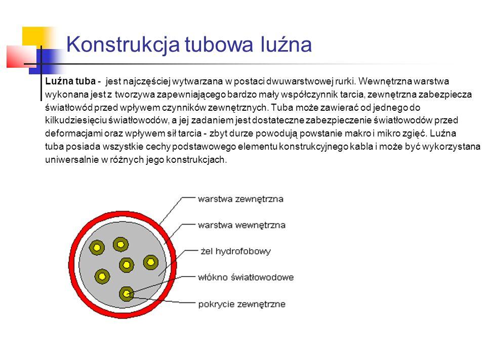 Konstrukcja tubowa luźna Luźna tuba - jest najczęściej wytwarzana w postaci dwuwarstwowej rurki. Wewnętrzna warstwa wykonana jest z tworzywa zapewniaj