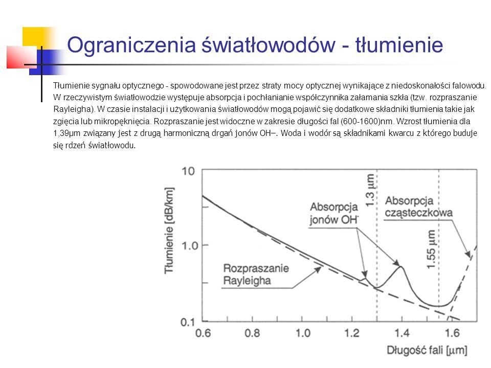 Ograniczenia światłowodów - tłumienie Tłumienie sygnału optycznego - spowodowane jest przez straty mocy optycznej wynikające z niedoskonałości falowod