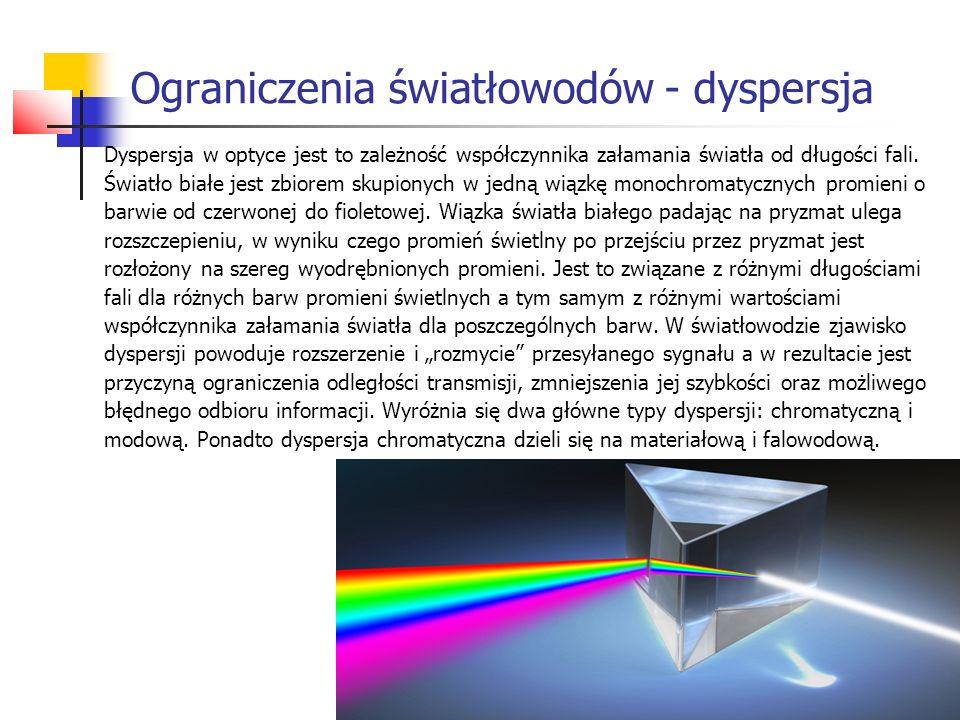 Dyspersja w optyce jest to zależność współczynnika załamania światła od długości fali. Światło białe jest zbiorem skupionych w jedną wiązkę monochroma