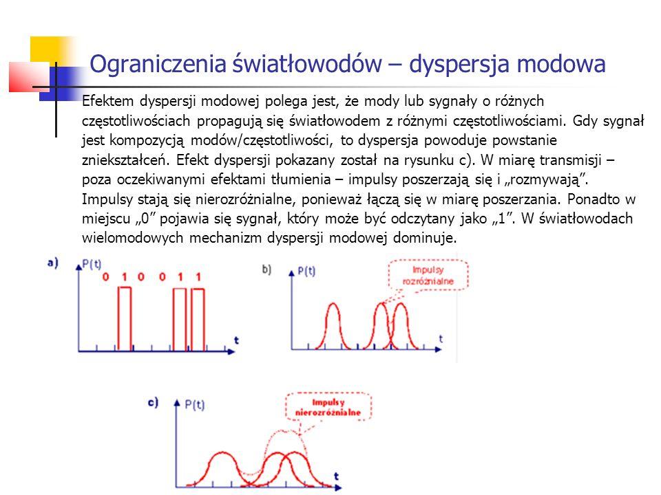 Efektem dyspersji modowej polega jest, że mody lub sygnały o różnych częstotliwościach propagują się światłowodem z różnymi częstotliwościami.