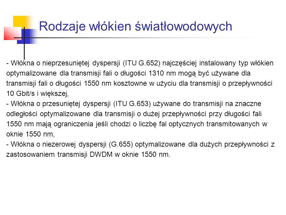 Rodzaje włókien światłowodowych - Włókna o nieprzesuniętej dyspersji (ITU G.652) najczęściej instalowany typ włókien optymalizowane dla transmisji fali o długości 1310 nm mogą być używane dla transmisji fali o długości 1550 nm kosztowne w użyciu dla transmisji o przepływności 10 Gbit/s i większej, - Włókna o przesuniętej dyspersji (ITU G.653) używane do transmisji na znaczne odległości optymalizowane dla transmisji o dużej przepływności przy długości fali 1550 nm mają ograniczenia jeśli chodzi o liczbę fal optycznych transmitowanych w oknie 1550 nm, - Włókna o niezerowej dyspersji (G.655) optymalizowane dla dużych przepływności z zastosowaniem transmisji DWDM w oknie 1550 nm.