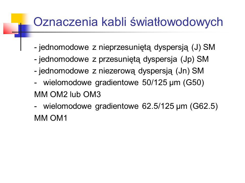 Oznaczenia kabli światłowodowych - jednomodowe z nieprzesuniętą dyspersją (J) SM - jednomodowe z przesuniętą dyspersja (Jp) SM - jednomodowe z niezerową dyspersją (Jn) SM -wielomodowe gradientowe 50/125 μm (G50) MM OM2 lub OM3 -wielomodowe gradientowe 62.5/125 μm (G62.5) MM OM1