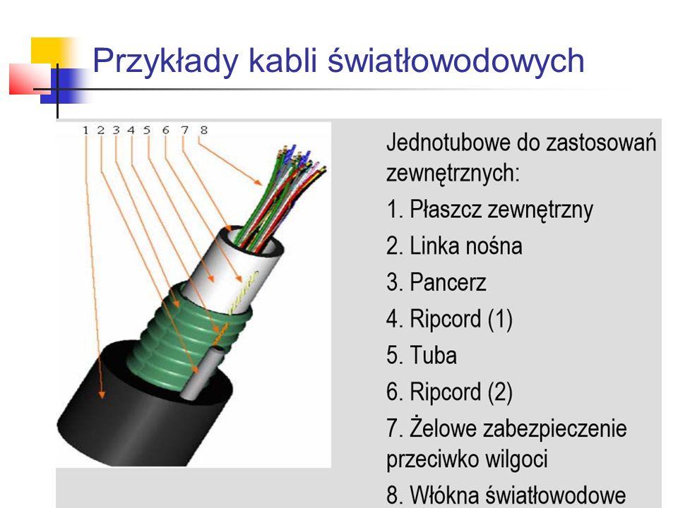 Przykłady kabli światłowodowych