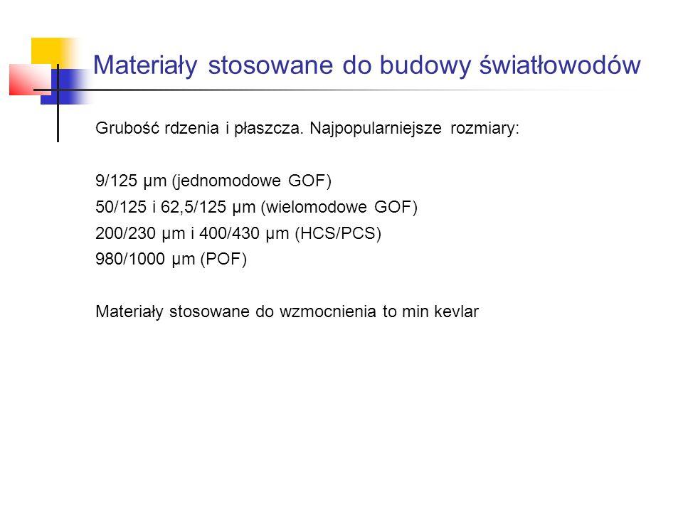 Grubość rdzenia i płaszcza. Najpopularniejsze rozmiary: 9/125 µm (jednomodowe GOF) 50/125 i 62,5/125 µm (wielomodowe GOF) 200/230 µm i 400/430 µm (HCS