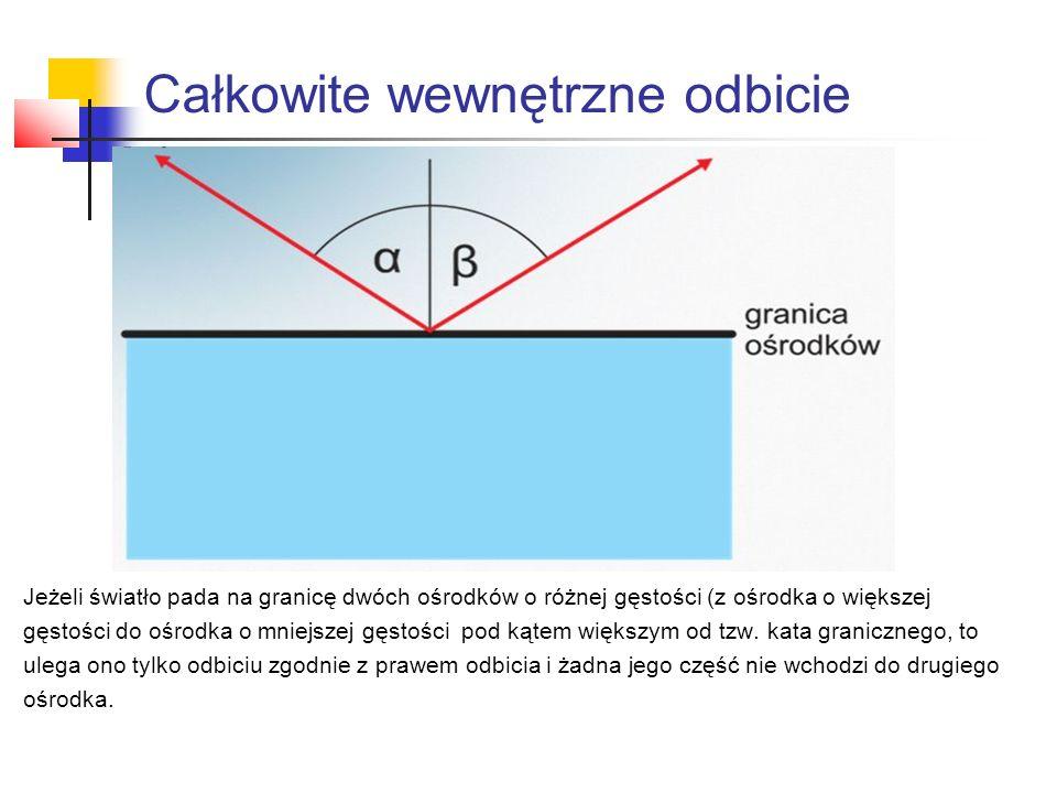 Jeżeli światło pada na granicę dwóch ośrodków o różnej gęstości (z ośrodka o większej gęstości do ośrodka o mniejszej gęstości pod kątem większym od t