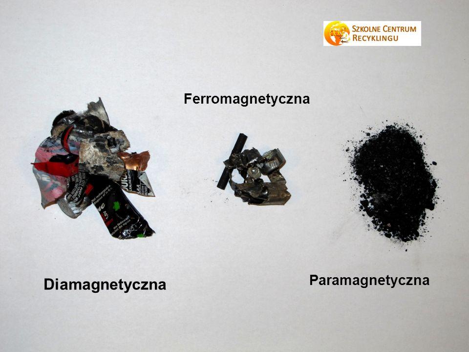 Diamagnetyczna Ferromagnetyczna Paramagnetyczna