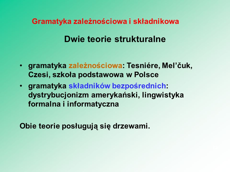Dwie teorie strukturalne gramatyka zależnościowa: Tesniére, Mel'čuk, Czesi, szkoła podstawowa w Polsce gramatyka składników bezpośrednich: dystrybucjo