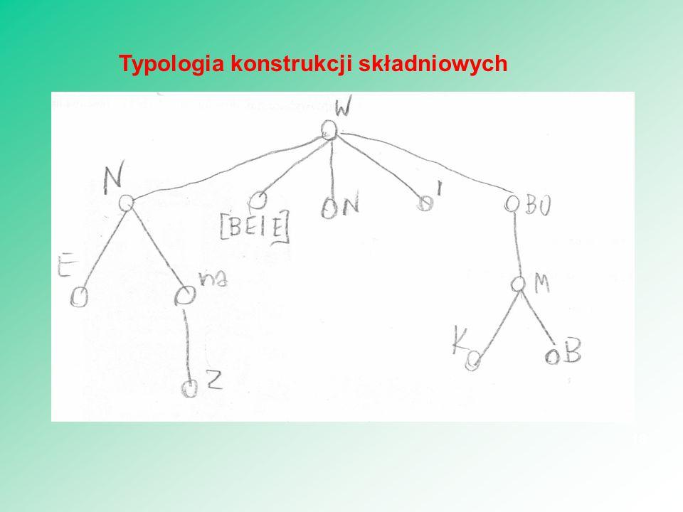 18 Typologia konstrukcji składniowych