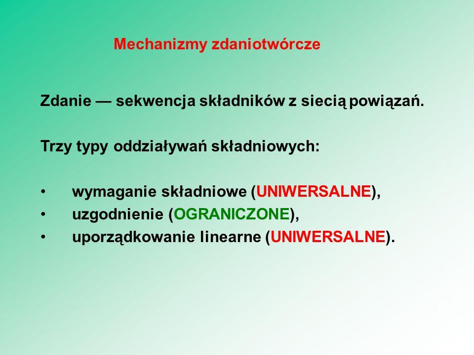 Zdanie — sekwencja składników z siecią powiązań. Trzy typy oddziaływań składniowych: wymaganie składniowe (UNIWERSALNE), uzgodnienie (OGRANICZONE), up