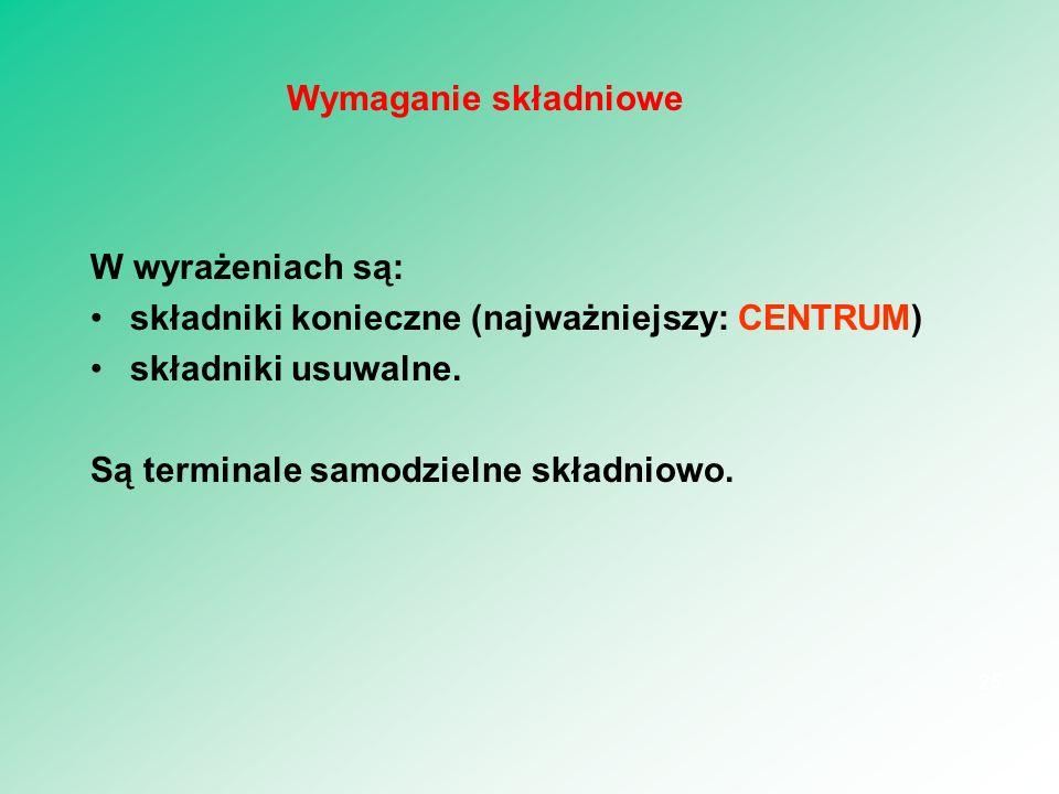 W wyrażeniach są: składniki konieczne (najważniejszy: CENTRUM) składniki usuwalne. Są terminale samodzielne składniowo. 25 Wymaganie składniowe