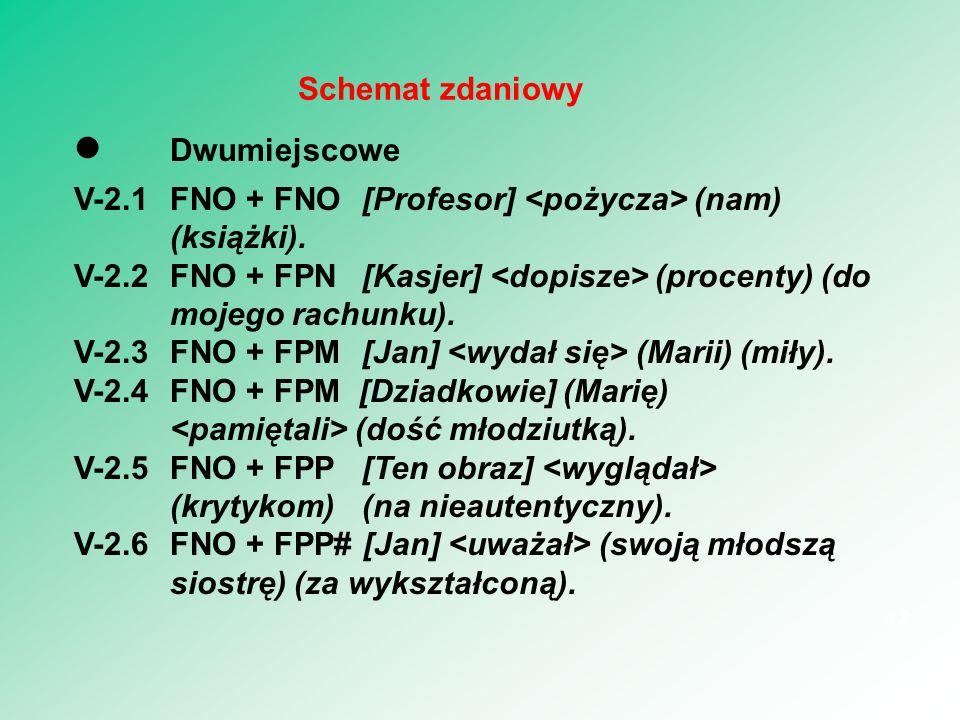 Dwumiejscowe V-2.1FNO + FNO[Profesor] (nam) (książki). V-2.2FNO + FPN[Kasjer] (procenty) (do mojego rachunku). V-2.3FNO + FPM [Jan] (Marii) (miły). V-