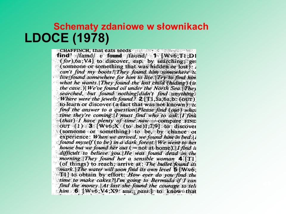LDOCE (1978) 48 Schematy zdaniowe w słownikach