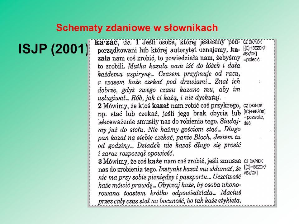 ISJP (2001) 49 Schematy zdaniowe w słownikach